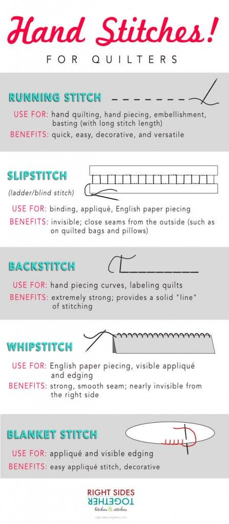 Five Hand Stitches Every Quilter Should Know Right Sides Together