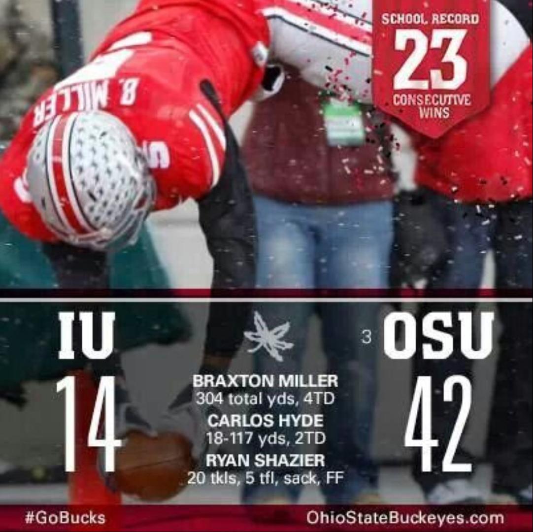 Game 11 11 23 2013 Vs Indiana Ohio State Buckeyes Football