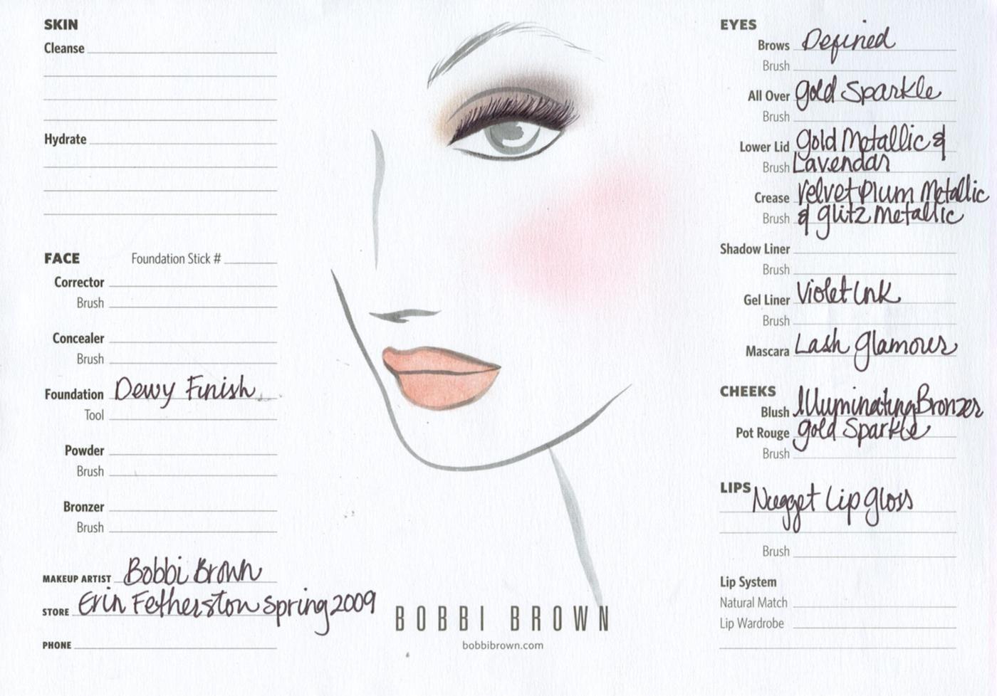 Mac Makeup Face Charts Templates Face Charts The Plan