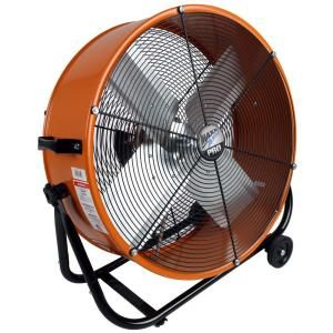 Summer Is Hot And Those Soup Kitchens Are Even Hotter Donate A Heavy Duty Or Industrial Floor Fan To Help Keep The Volunteers Cool