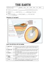 English worksheet: The Earth | Layers of the Earth | Pinterest ...