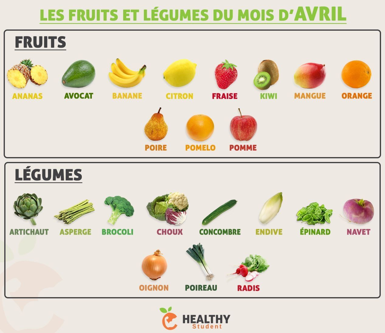 9507d8f2253 Voici le calendrier des fruits et légumes du mois d avril ! Ce sera ...