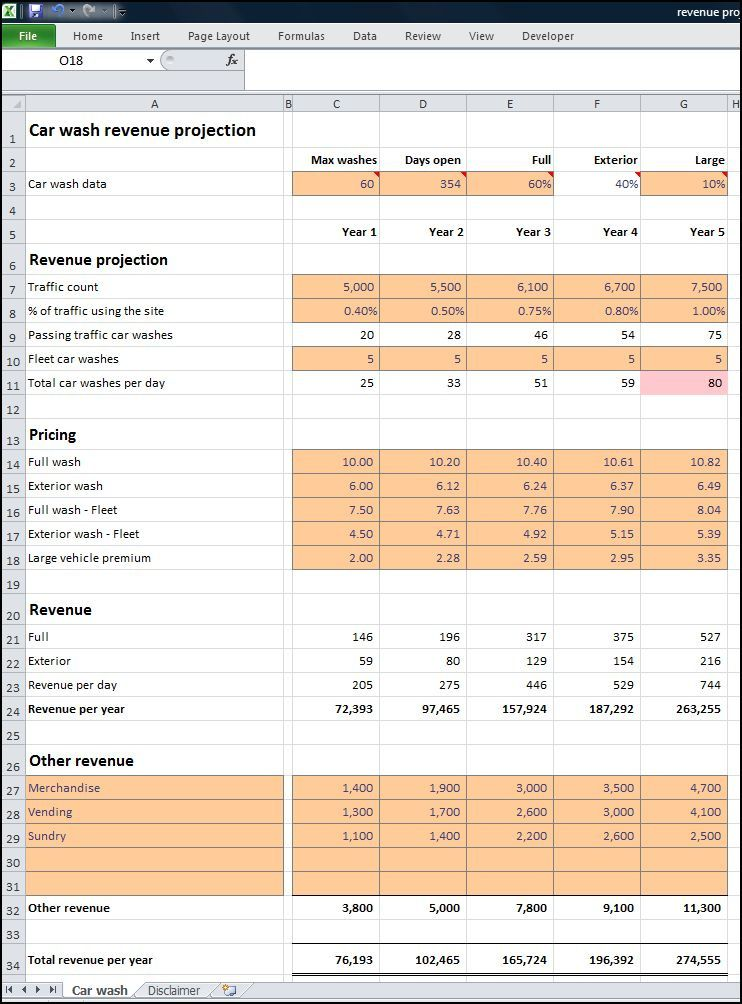 Business Plan Financial Projections Template Free In 2021 Business Planning Business Plan Template Free Business Plan