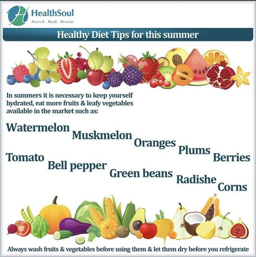 Summer Diet Tips For You In 2020 Buying Fresh Fruit Fruit In Season Healthy Diet Tips