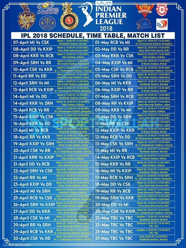 IPL Schedule 2020 Match schedule, Ipl, Match list