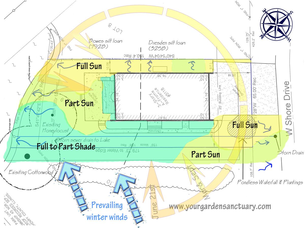 completing a base map for a landscape site assessment by adding sun shade and wind patterns resources and tools for completing your own are also shared  [ 1200 x 897 Pixel ]