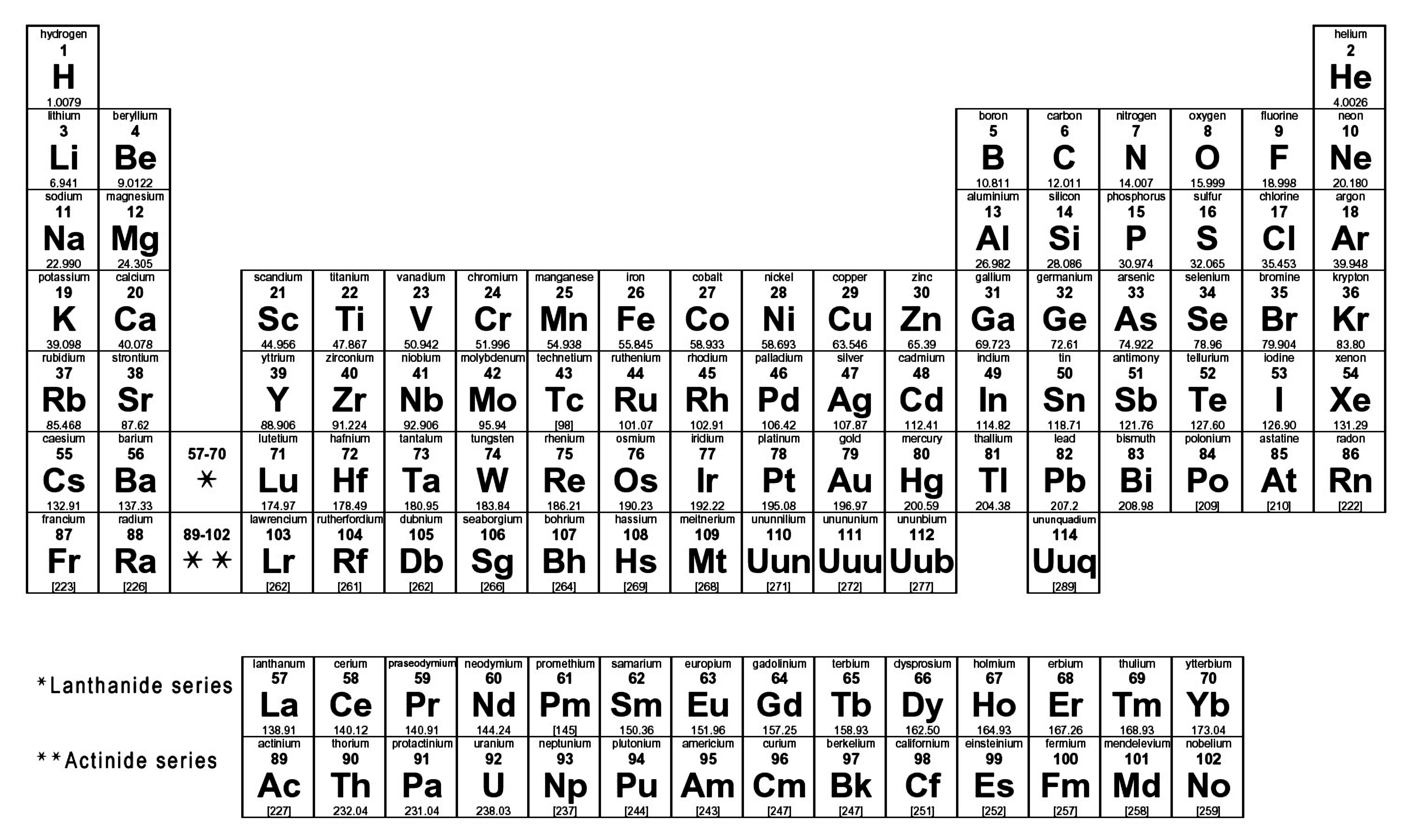 Periodic Table Of The Elements In Black Amp White