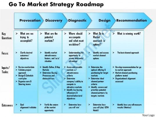 0514 go to market strategy roadmap powerpoint presentation Slide01 - guest check template
