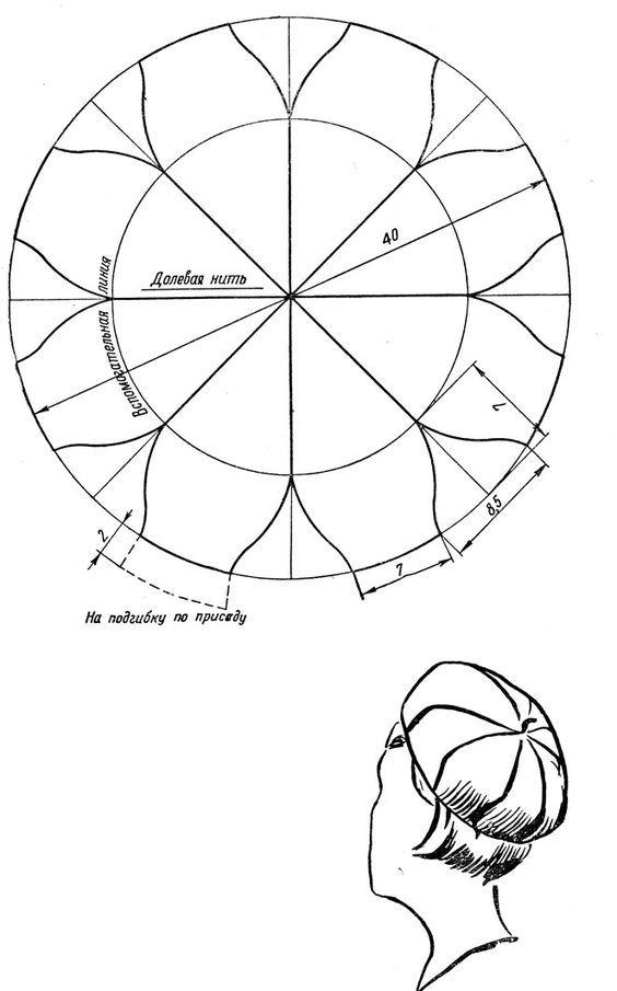Pin de Kfhbcf <f,sitdf en шляпки выкройки | Pinterest
