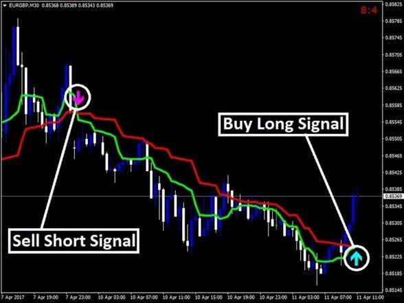 Forex Upl - Fxb Trading
