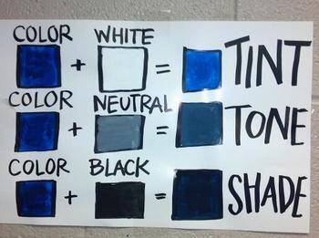 Tint Tone Amp Shade Resource