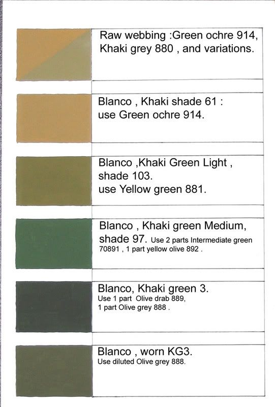Behr Paint Code For Od Green