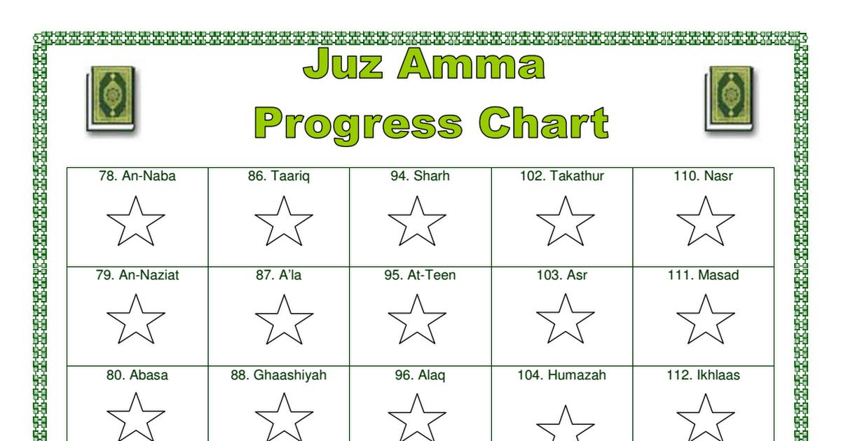quraan-progress-chart-juz-amma-star pdf | ihssan | Chart
