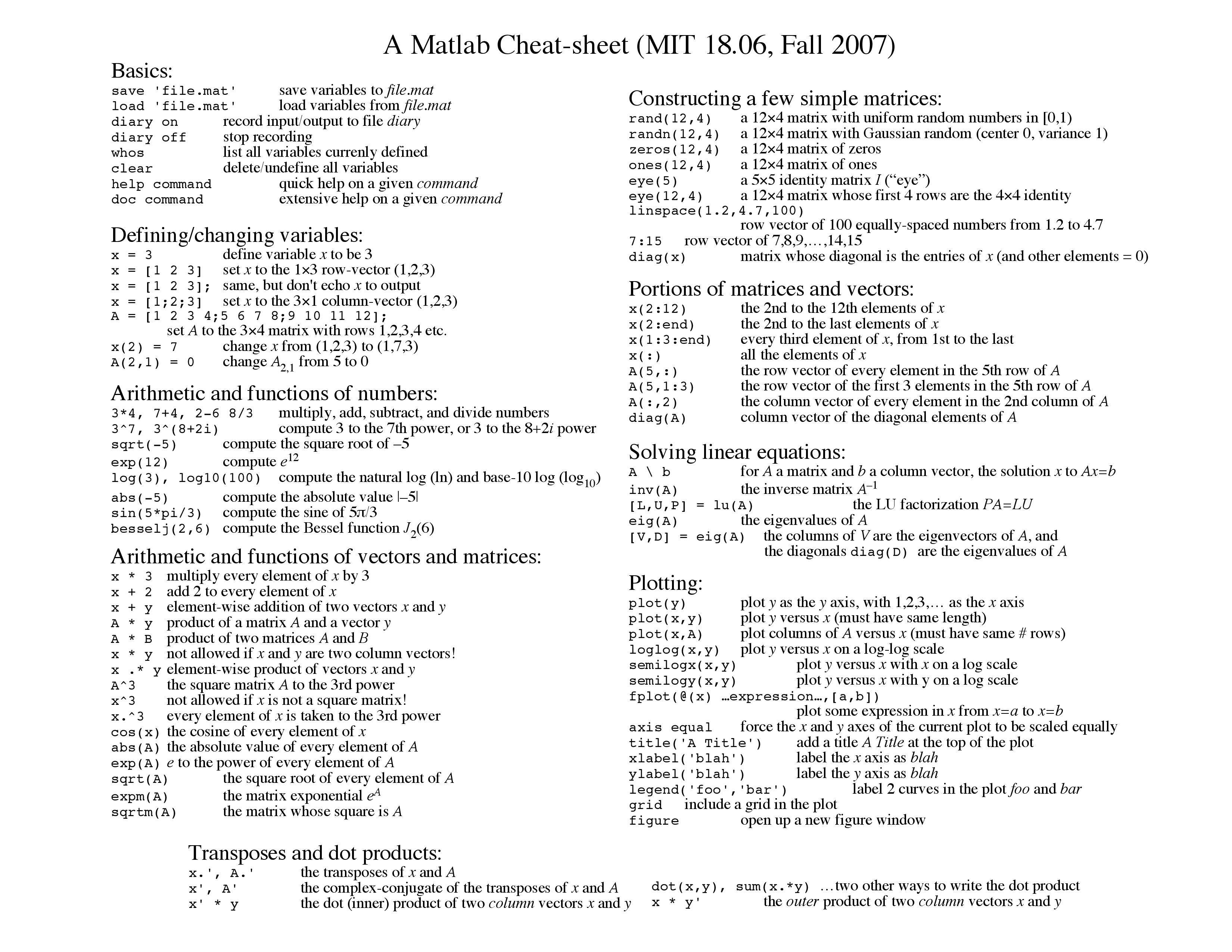 Matlab Cheat Sheet 2 | knowledge in 2019 | Fun math, Fun math games