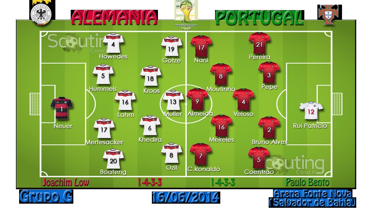 Partido Grupo G: Alemania vs Portugal  Alineaciones titulares y los sistemas de juego