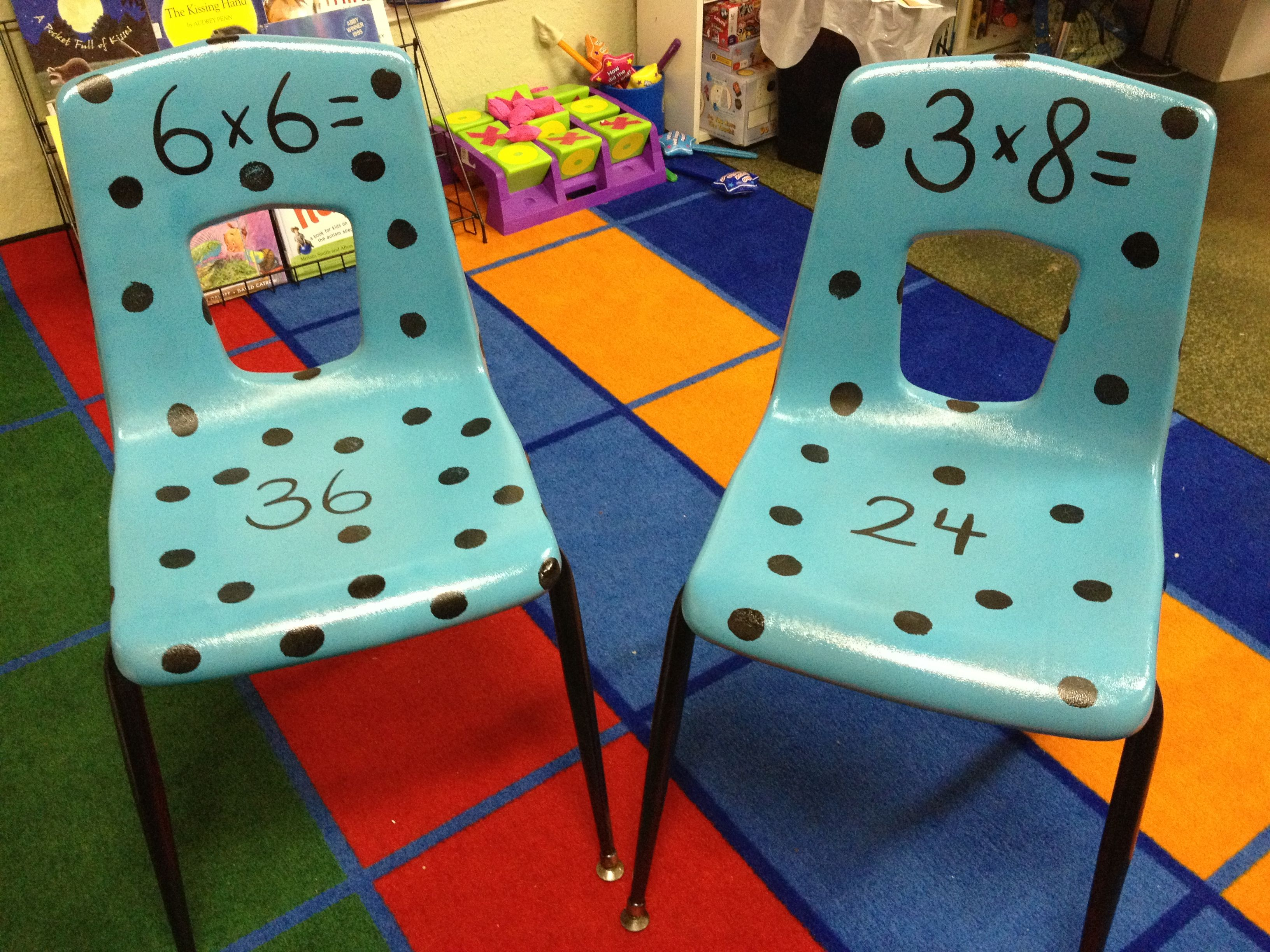 Multiplication Exposure Along With Visual Comparison Of