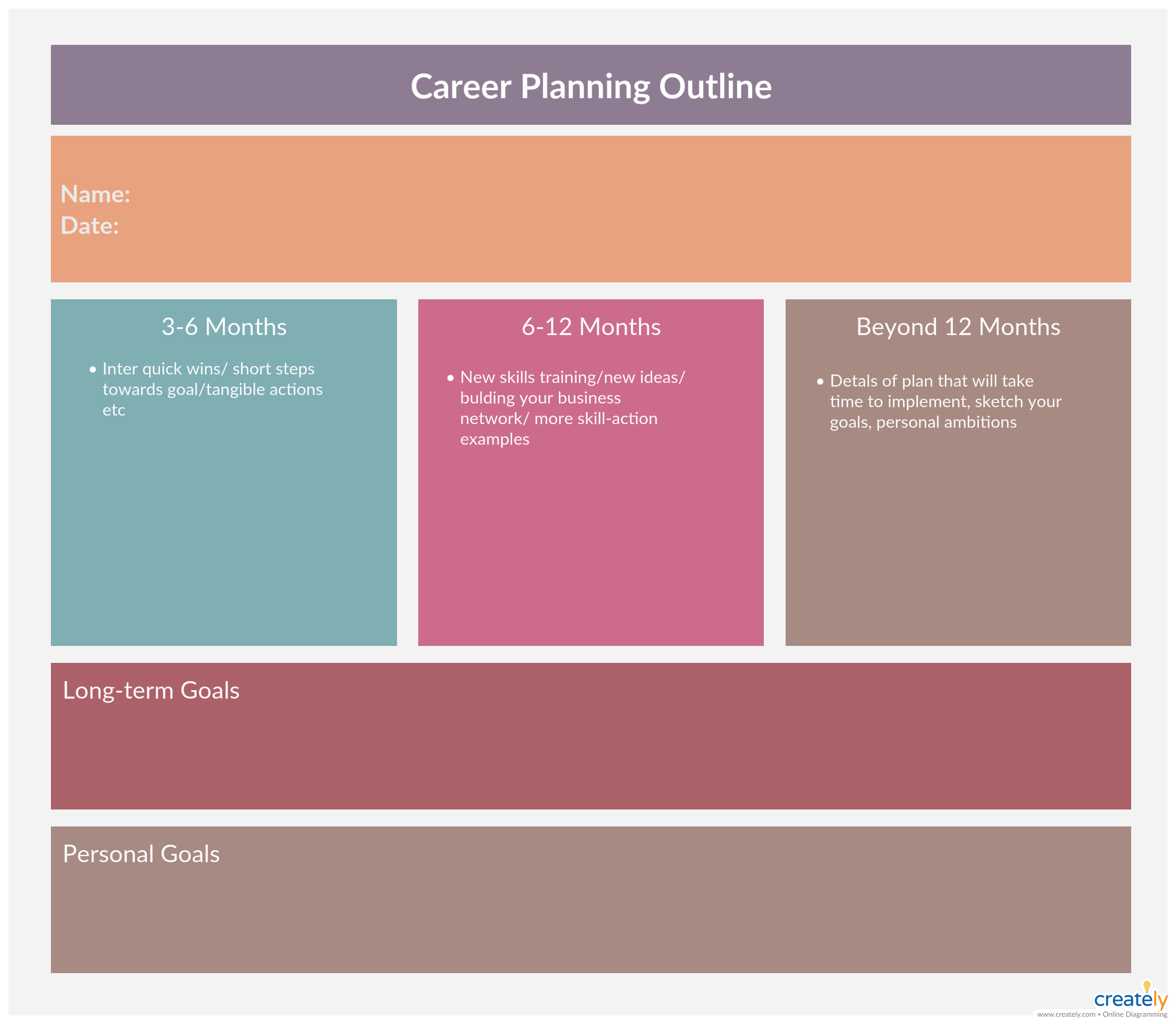 Career Plan Template To Produce Your Own Career Action