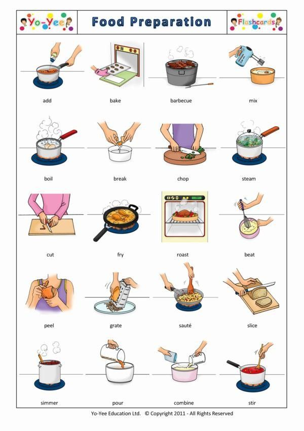 Food flashcards google keres s english for kids for Cuisine words