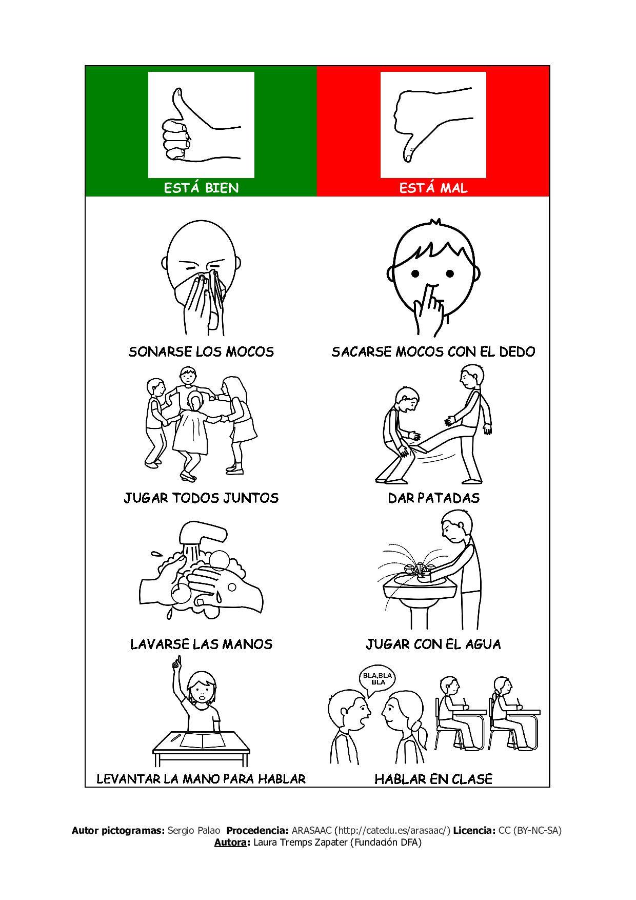Arasaac Materiales Está Bien O Está Mal Habilidades Sociales Lenguaje Español Primeros Grados