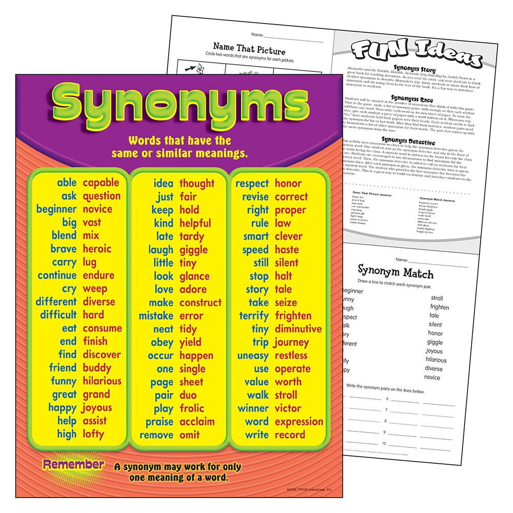 synonyms synonym chart words learning appealing thesaurus award trendenterprises technology antonym grade winning charts pre teacher antonyms