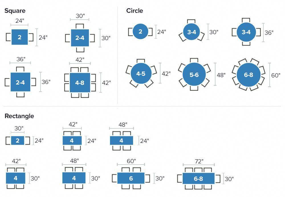 Pin On Restaurant Seats