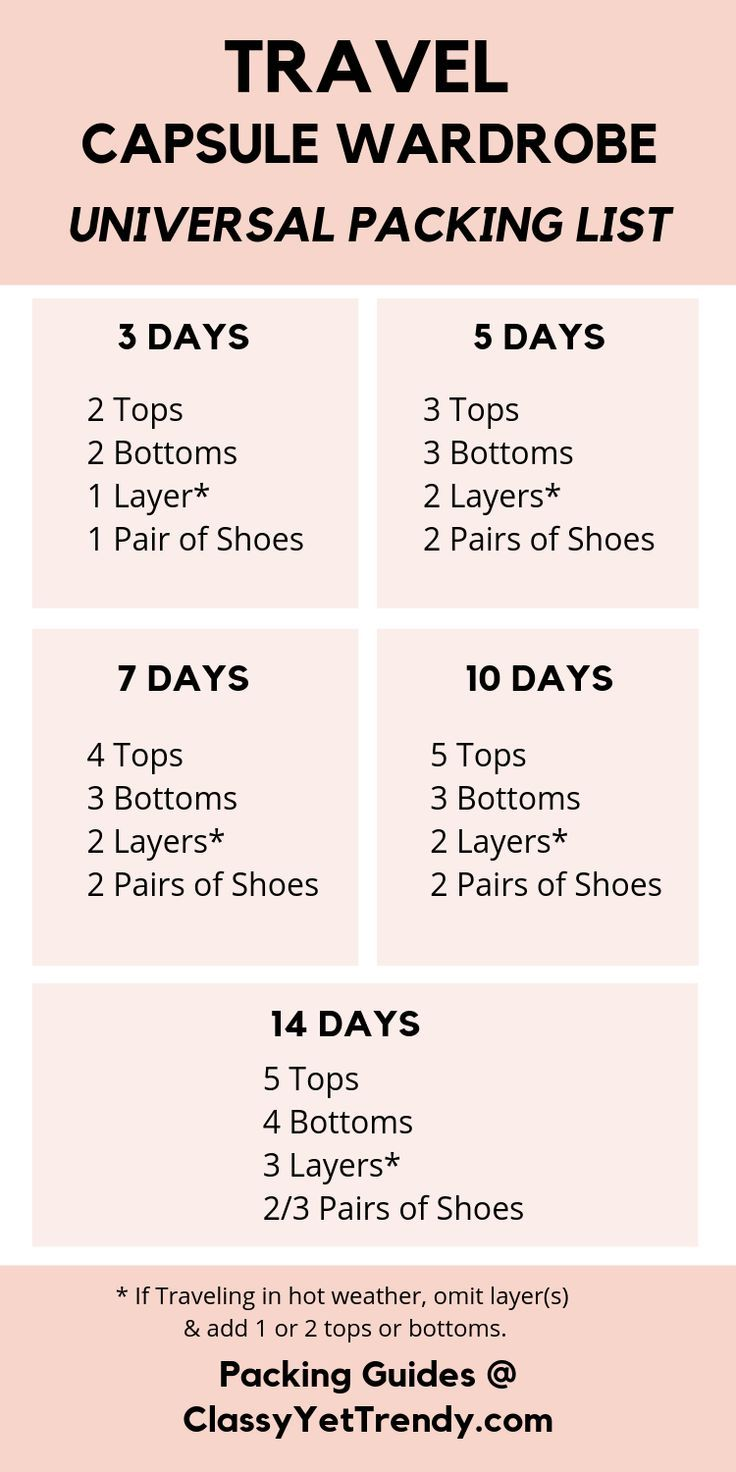 Photo of How to build a travel capsule wardrobe – camping, traveling, hiking – #cam …