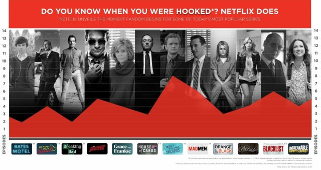 Content We Love: Netflix Press Release Hooks Audience with Analytics (Press release example - data visualization)