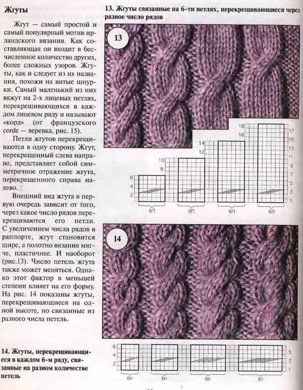 Книга ирландское вязание радзиевская скачать