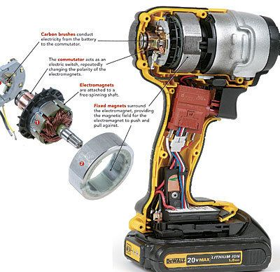 [SCHEMATICS_4CA]  How it Works - Fine Homebuilding | Electricity, Electric generator, Diy  electronics | De Walt Power Tool Wiring Diagrams |  | Pinterest