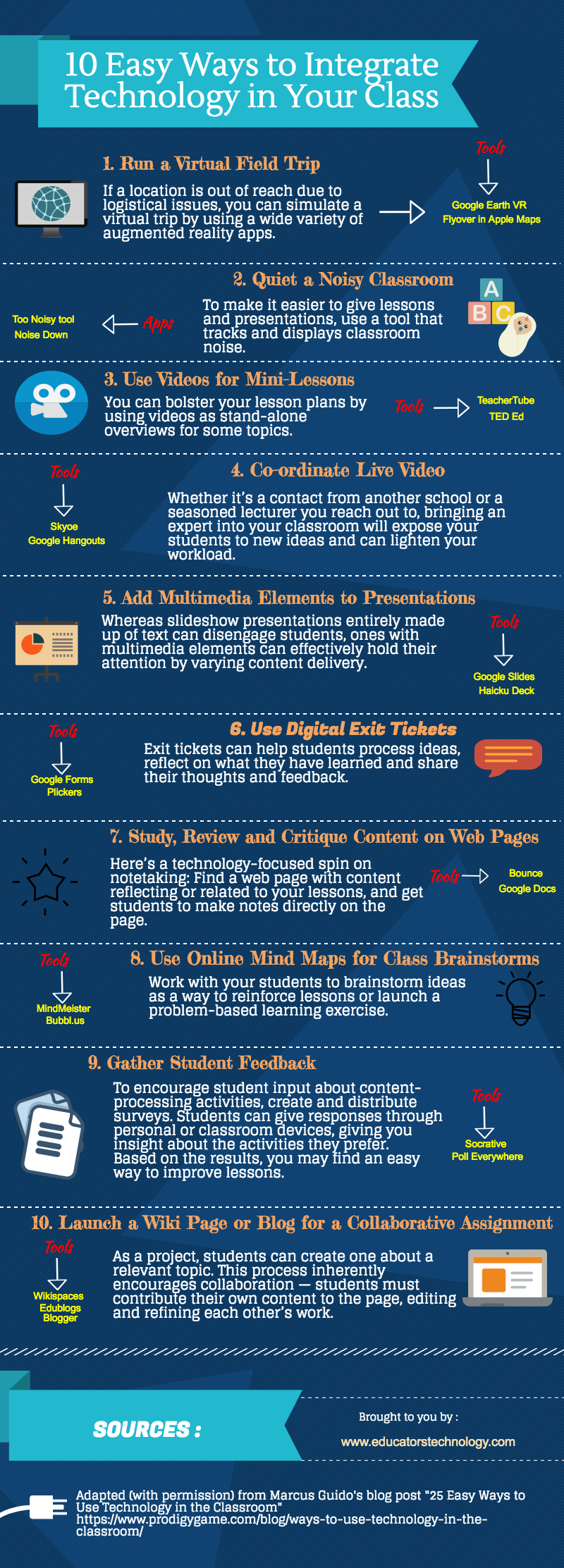 10 Easy Ways to Integrate Technology in Your Classroom (Educational Technology and Mobile Learning)