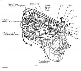 Best Jeep 4 0 Liter Engine Diagram Dengan Gambar