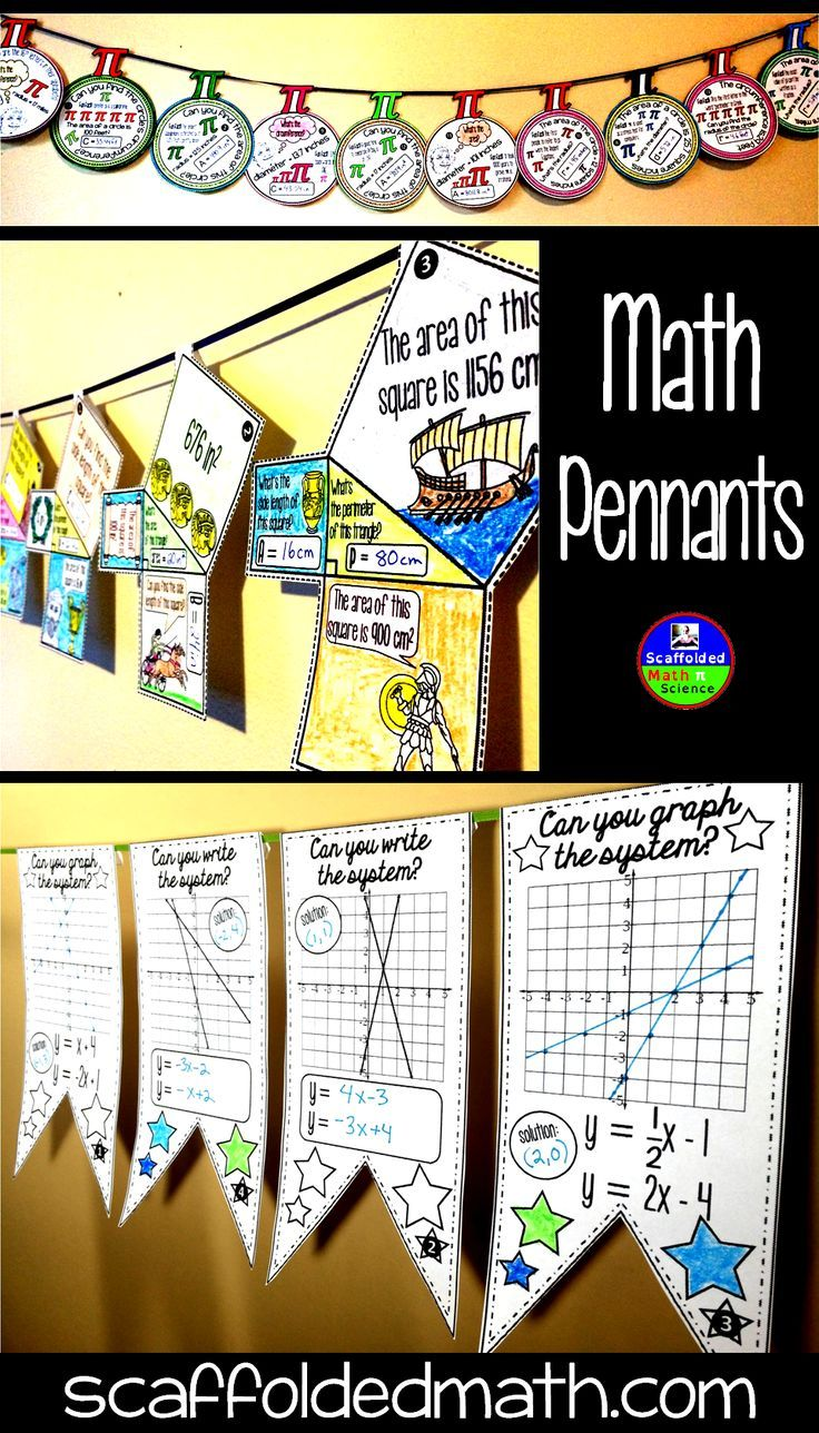 Classroom Decor Math ~ Math pennants are a fun way to show off student work