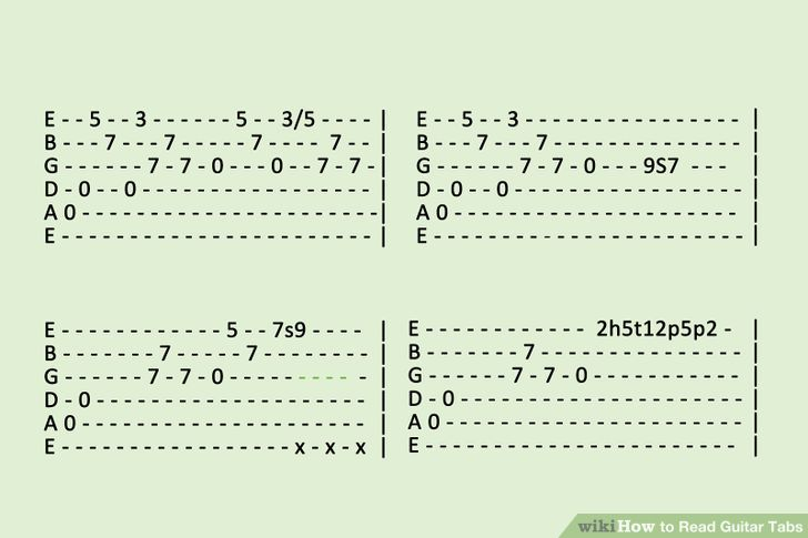 Read Guitar Tabs | Homeschooling | Pinterest | Guitars and Learning
