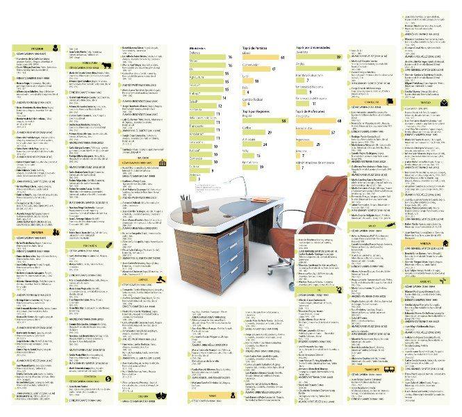 La mayoría de los 198 ministros son abogados, bogotanos y con título de la Javeriana