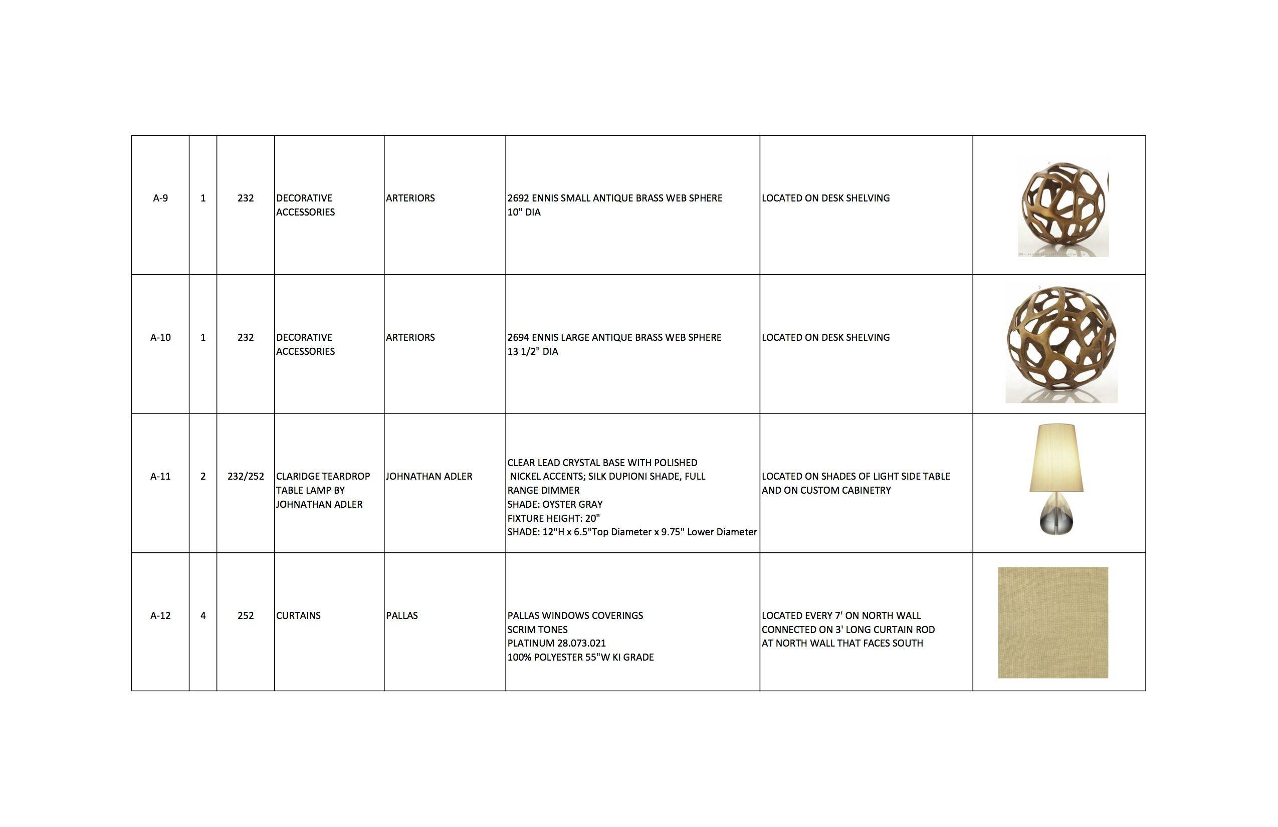 Interior Design Furniture Schedule Example With Images