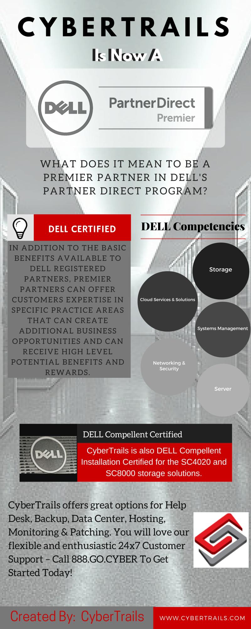CyberTrails - DELL Partner Direct Premier Infographic | CyberTrails
