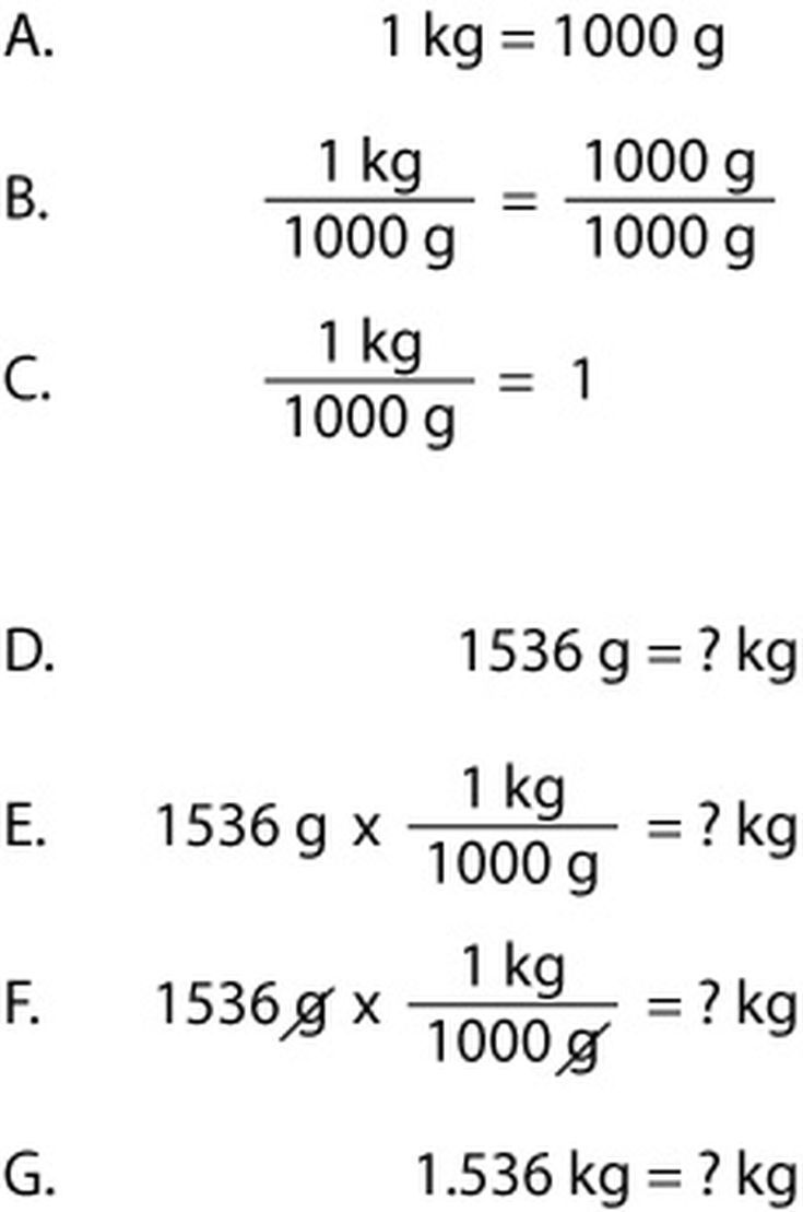 How To Cancel Units in Chemistry: Metric to Metric