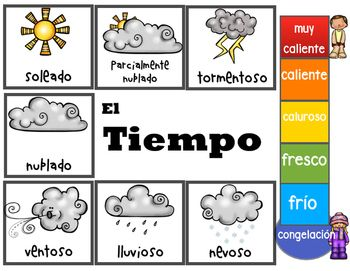 Spanish Weather Chart And Graph Weather Chart Spanish Weather