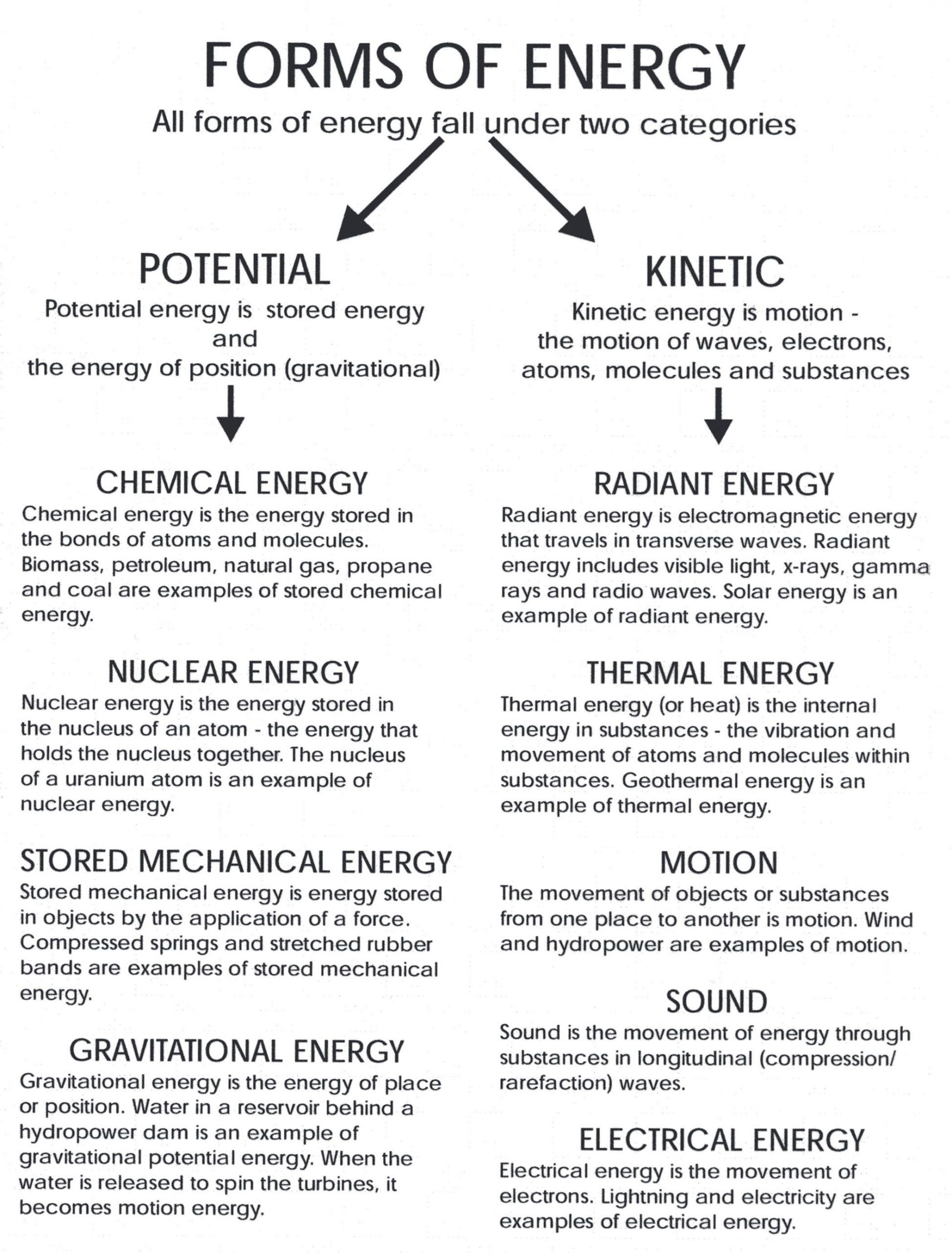 Potential And Kinetic Energy Worksheet Ignite Energy