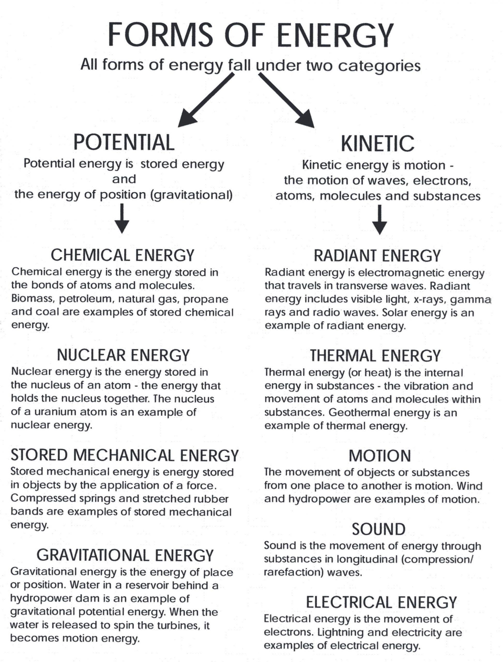 Potential And Kinetic Energy Worksheet Ignite Energy