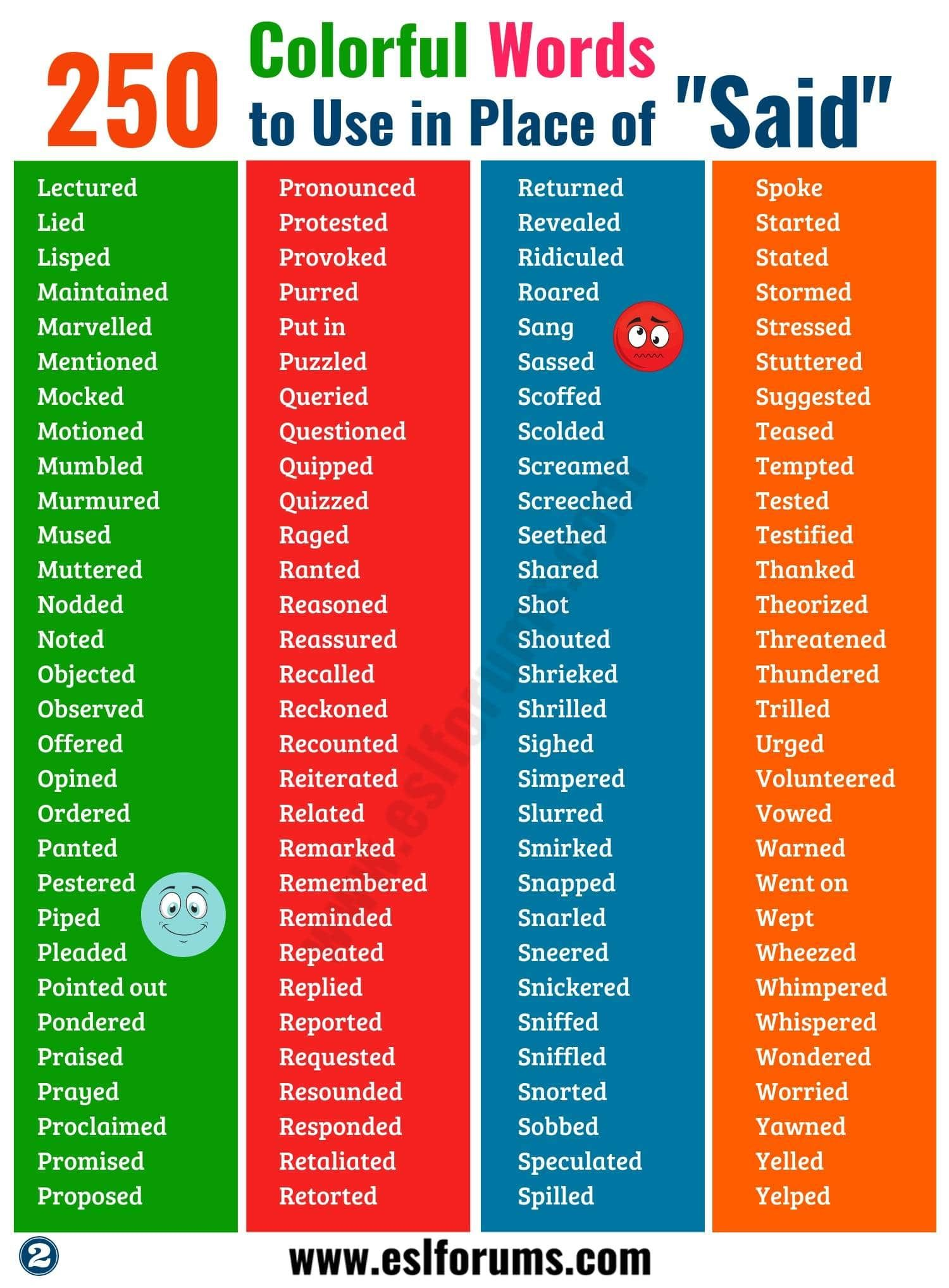 Said Is Dead Here Are 250 Powerful Words To Use Instead