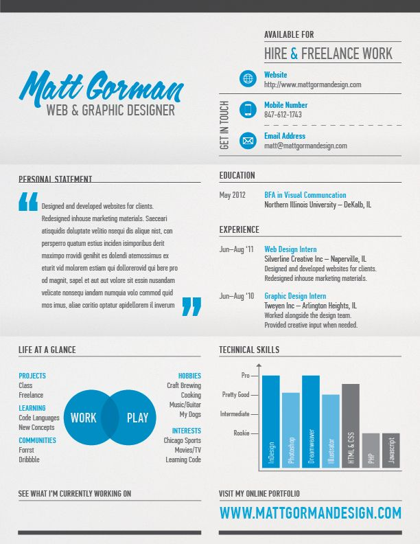 I want a resume like this, where can I get it? Business tips