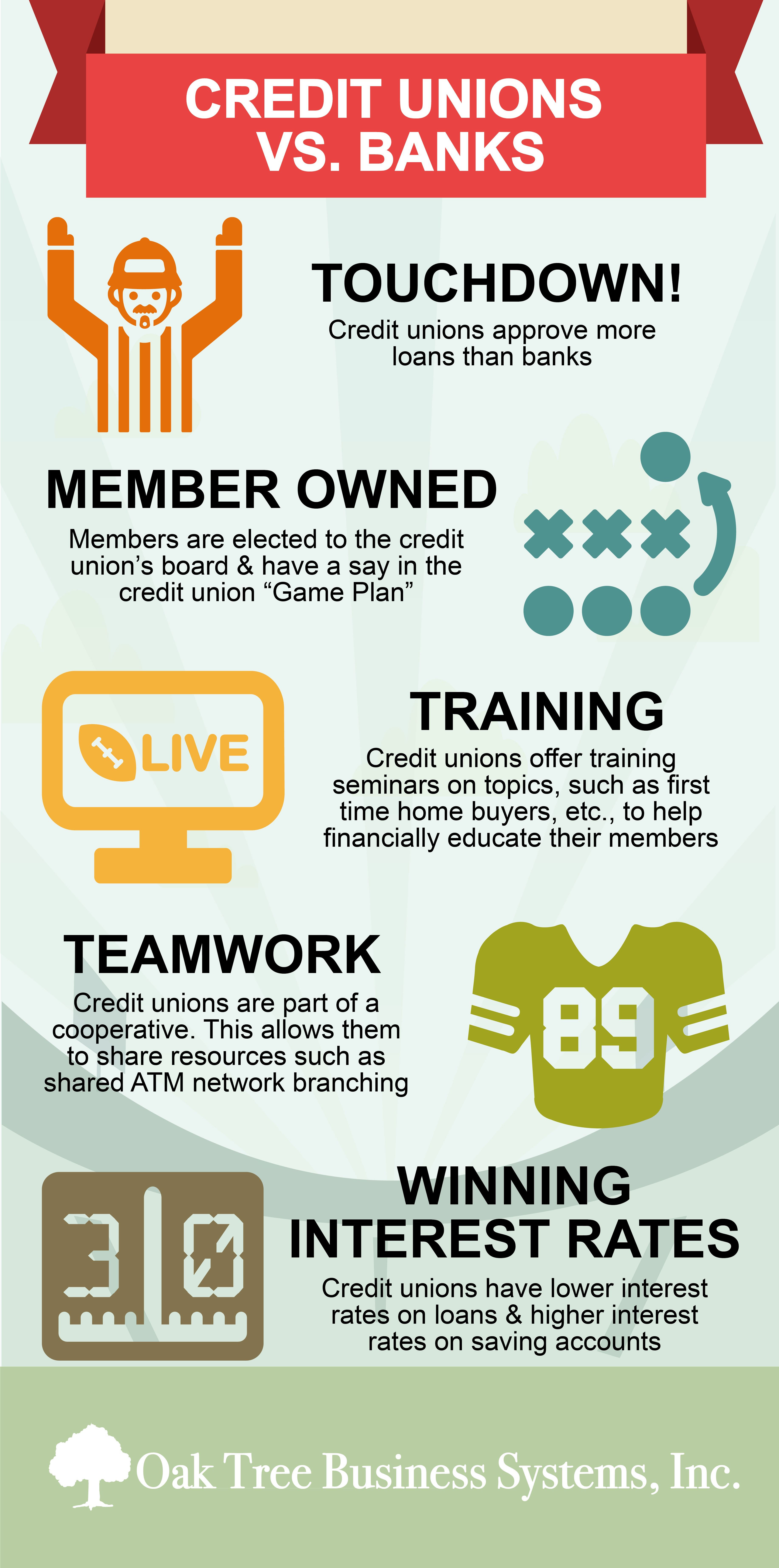 Credit Union Forms Credit Unions Vs Banks Game On Credit Repair Credit Union Forms Credit Union