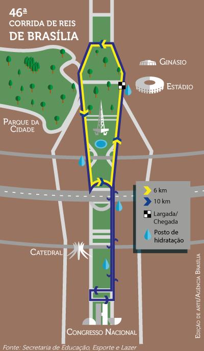 Percurso de 10 quilômetros da Corrida de Reis é alterado - http://noticiasembrasilia.com.br/noticias-distrito-federal-cidade-brasilia/2016/01/22/percurso-de-10-quilometros-da-corrida-de-reis-e-alterado/