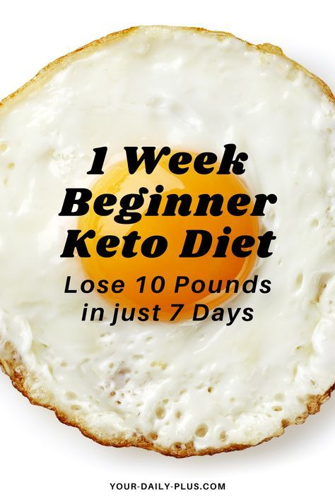 7-Day Keto Meal Plan and Guide #ketomealplan