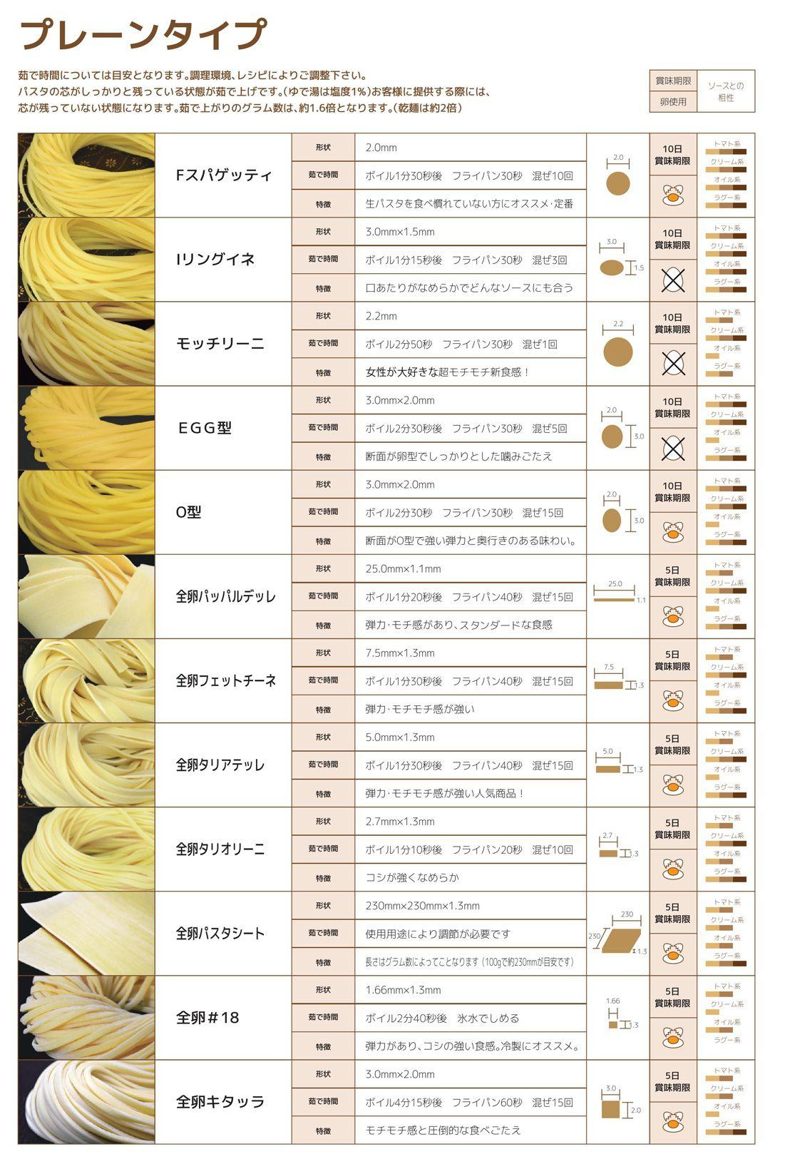 種類 パスタ 麺 パスタ麺の人気おすすめランキング15選【料理に合わせて種類を選ぶ】