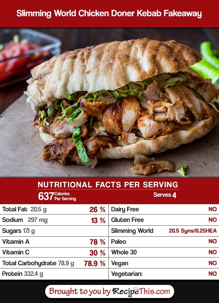 How Many Calories In My Slimming World Chicken Doner Kebab Fakeaway Kebab Fakeaway Recipes Chicken Doner