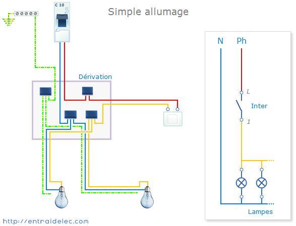 Brancher deux lumières un interrupteur