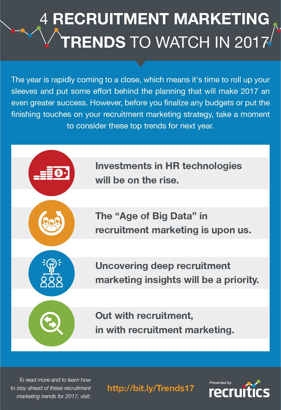 Recruitment Marketing Trends    Hr Tech Trends