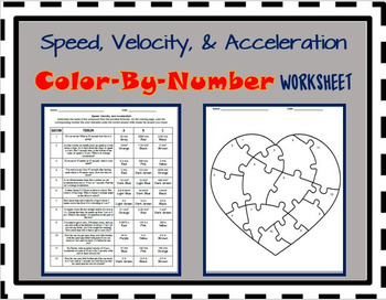 Speed Velocity And Acceleration Color By Number Activity